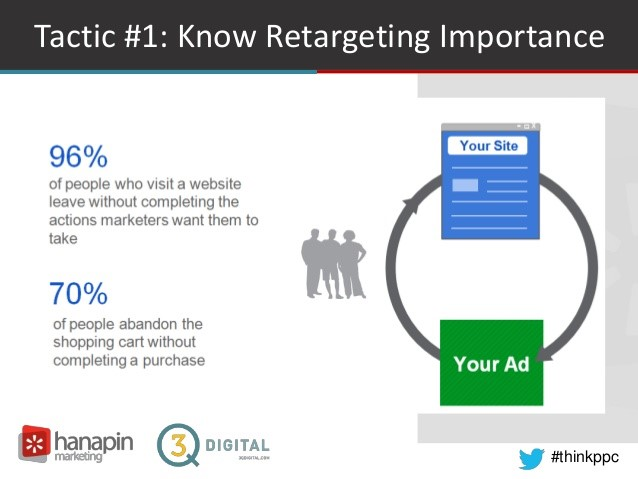Retargeting for Local Businesses