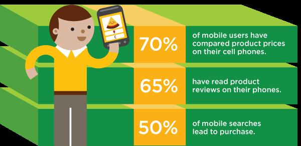 Better Online Customer Experience