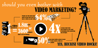Crush It with Video Marketing